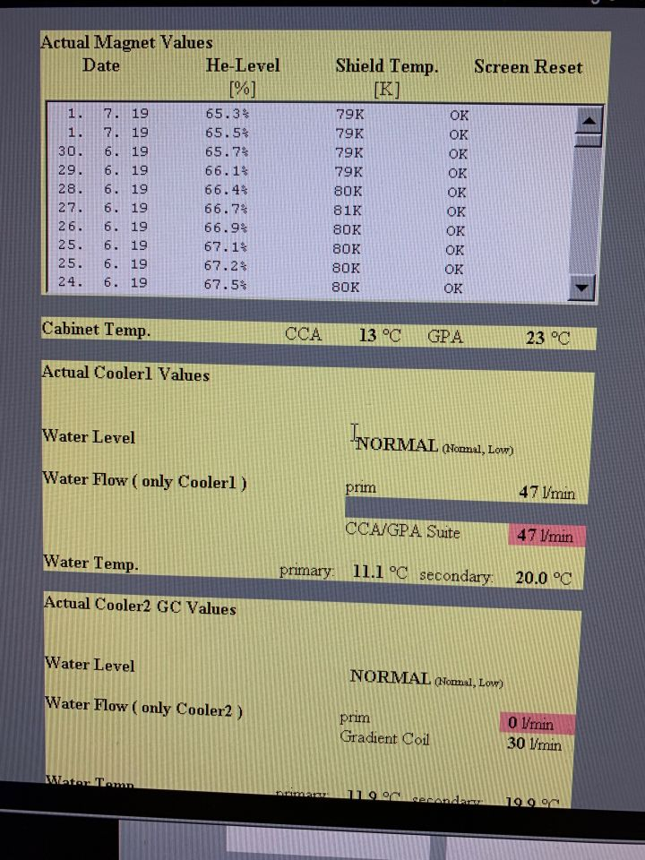 SIEMENS Sonata MRI Scanner